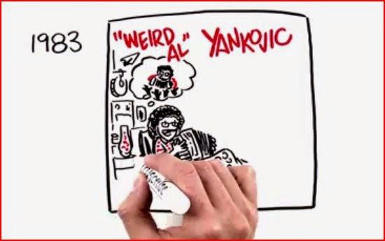 Weird Al Yankovic animatedfilmreviews.filminspector.com