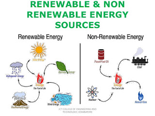 Renewable and non-renewable energy sources, 5th grade