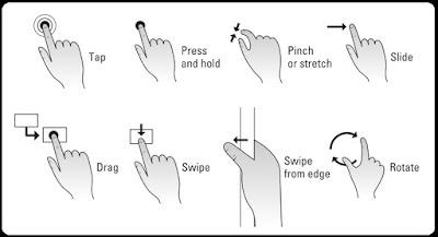 Cara Menggunakan Touch Gesture pada Touchscreen