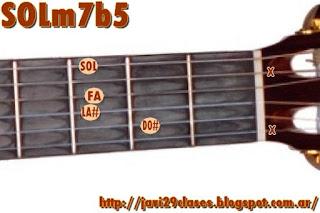 acorde guitarra chord SOLm7b5 = Gm7b5