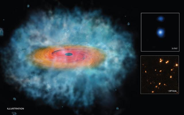 Tìm ra manh mối cách hố đen khổng lồ được hình thành nhanh chóng. Bản quyền hình ảnh gồm Tia X : NASA/CXC/Scuola Normale Superiore/F. Pacucci, et al.. Ánh sáng quang học : NASA/STScI. Đồ họa : NASA/CXC/M. Weiss.