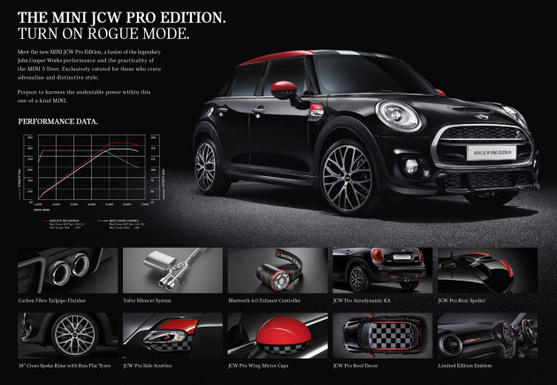 2017 Mini JCW Pro Edition
