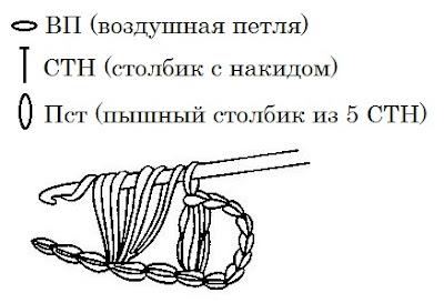 vyazanie kryuchkom navolochka iz motivov podushka shema