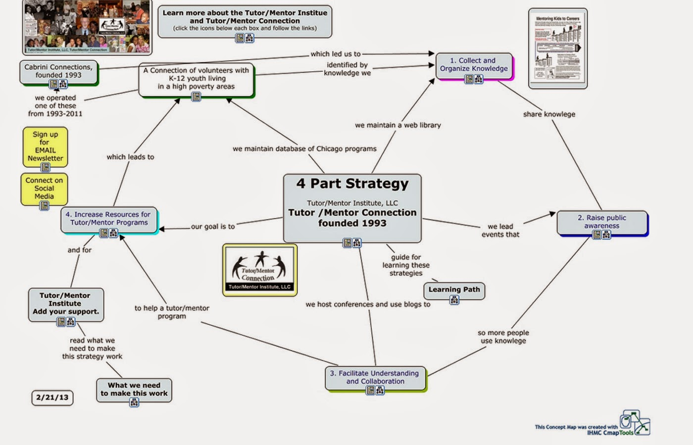 essay map examples