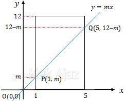 Garis yang membagi persegi panjang sama luas