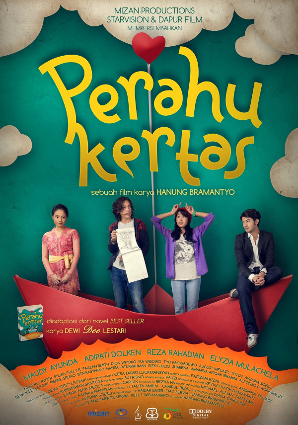 Remember To Respect Nature Culture And Host Contoh Teks Ulasan Film