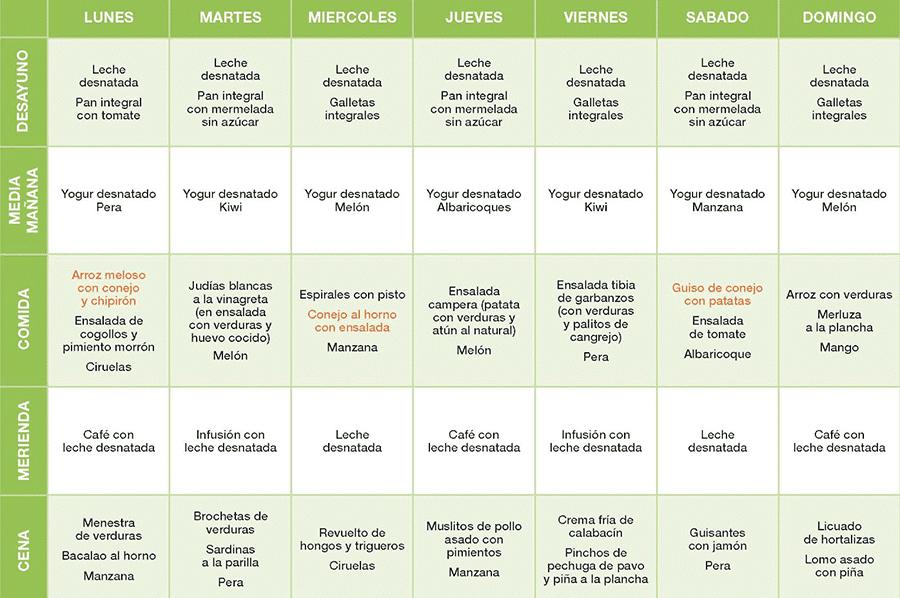 Dieta detox menu settimanale