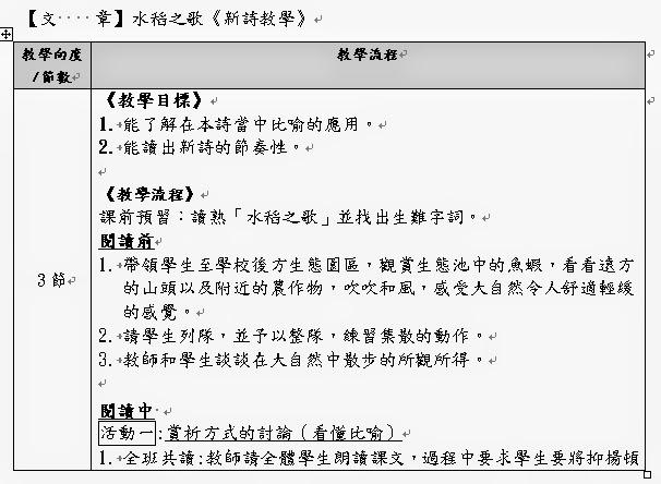 柯昭明的教育實習Blogger: 四月 2015