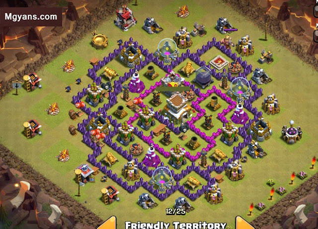 BASE TH 8 ANTI DRAGON TERBAIK 2016/2017