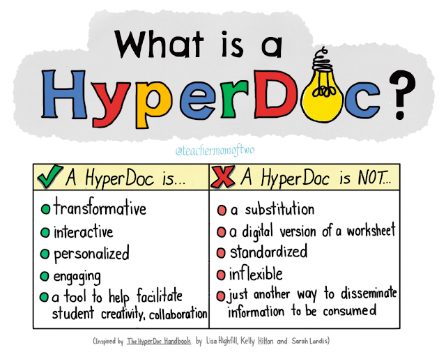 What is a HyperDoc? sketch note