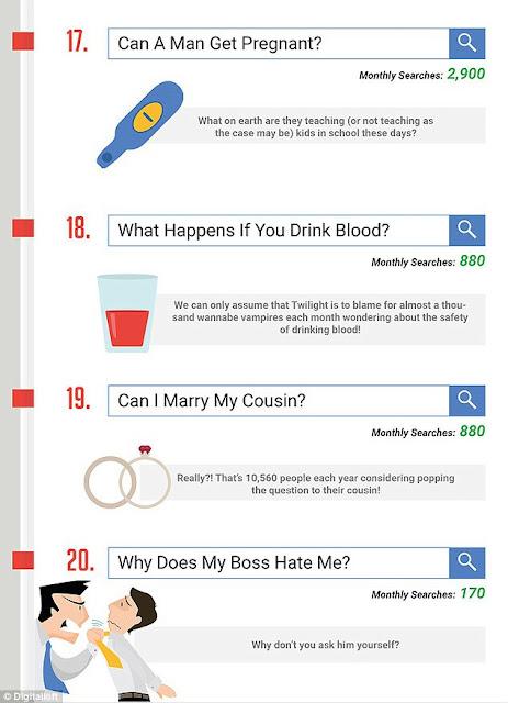 Búsquedas extrañas en Google