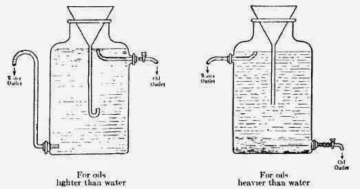 Florentine flasks