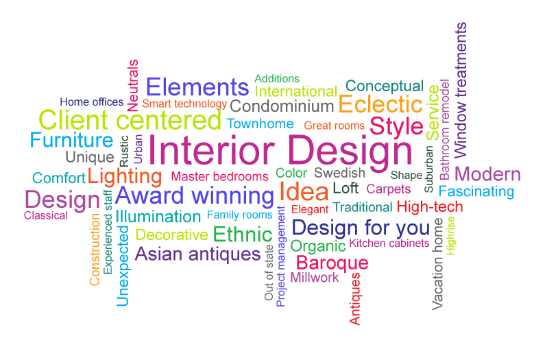 Interior design vocabulary list 28 images vocabulary for Interior design vocabulary