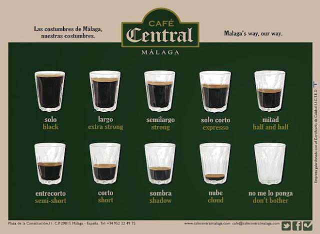 Cómo pedir café en Málaga
