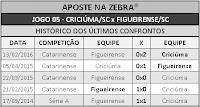 LOTECA 694 - HISTÓRICO JOGO 05
