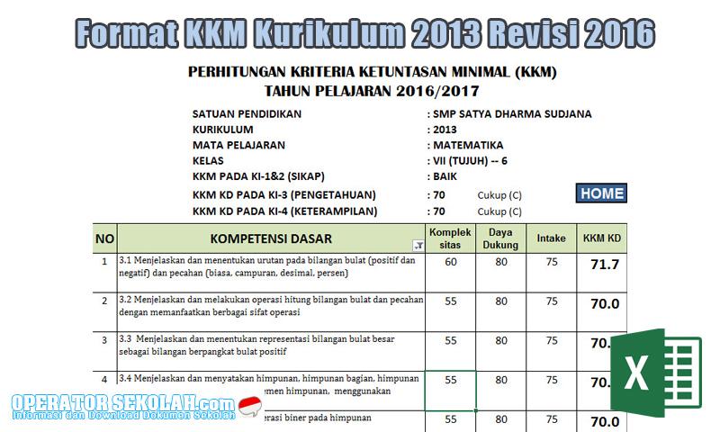 Download Contoh Format KKM Kurikulum 2013 Revisi Terbaru 2016
