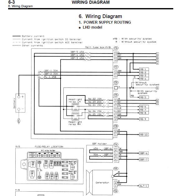 1995 subaru legacy stereo wiring diagram