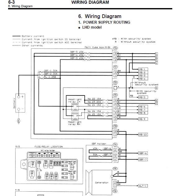 subaru legacy wiring harness diagram 1995 subaru legacy wiring harness diagram