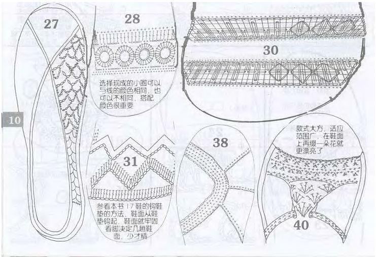 zapatillas tejidas a crochet patrones, Calzado