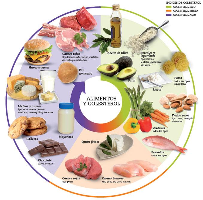 rimedi domestici di dieta irritabile del colon