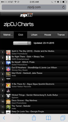 Parralox Remixes in the TOP 10 Club Charts, ZIPDJ USA