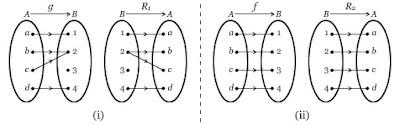 contoh soal dan pembahasan fungsi invers