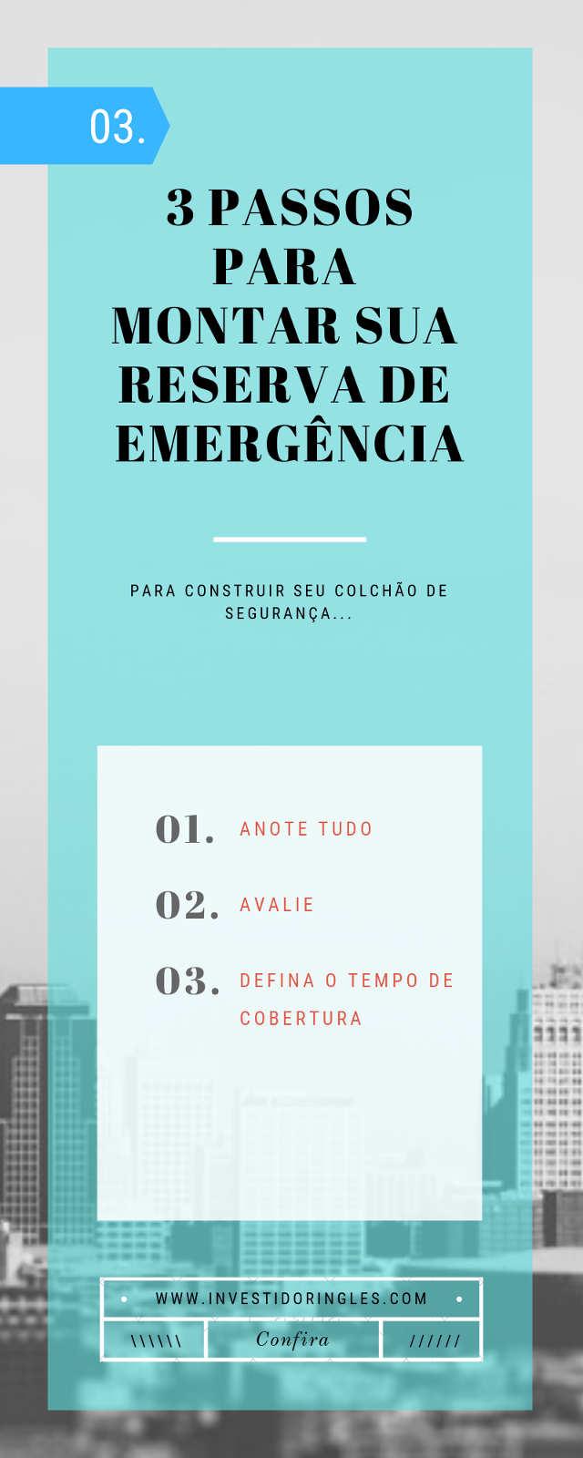 Como montar sua reserva de emergência?