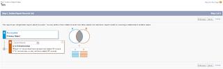 Salesforce Custom Relation Join Report