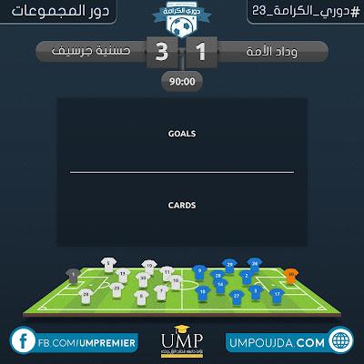 كلية العلوم : دوري الكرامة 23 - دور المجموعات - الجولة الثانية - مباراة 3