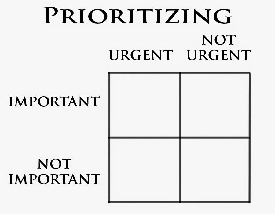 Writing Tip: Prioritizing a Task #MFRWauthor #amwriting @kayelleallen