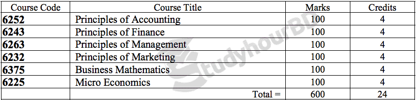 Honours 1st Year Accounting Book list