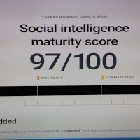 Momenul Ahmad's Social Media Intelligence Score by brandwatch