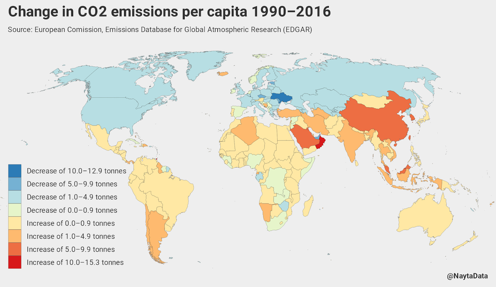 Change in CO2 emissions per capita (1990 - 2016)