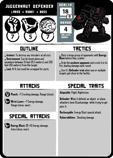 RPG Enemy stat card