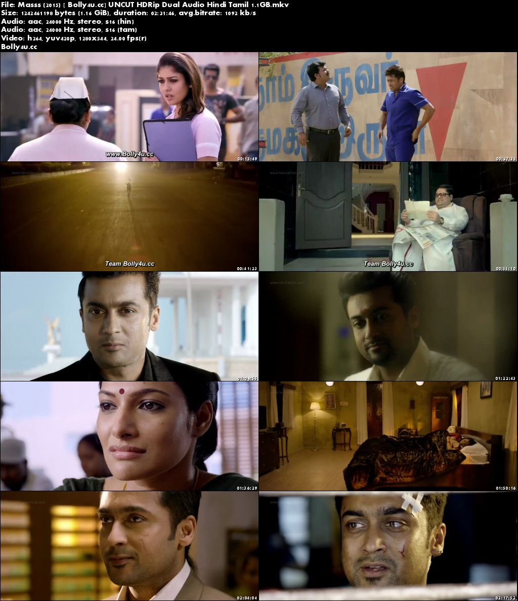 Masss 2015 UNCUT HDRip 1GB Hindi Dual Audio 720p Download