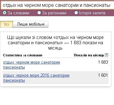 Сервис статистики ключевых слов на Яндексе не показывает искомого запроса!
