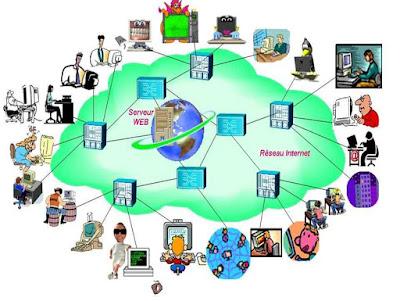 https://www.mediainformasionline.com/2018/01/menjelaskan-dasar-jaringan-komputer.html