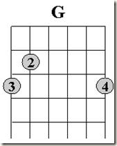 guitar chords em