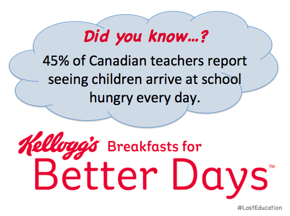 Kellogg's Breakfasts for Better Days Blogger Challenge - Day 2