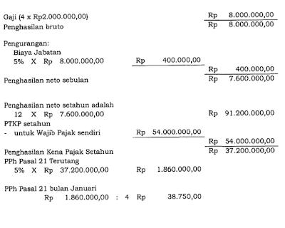 raden agus suparman : contoh perhitungan PPh Pasal 21 pegawai tetap yang menerima gaji mingguan