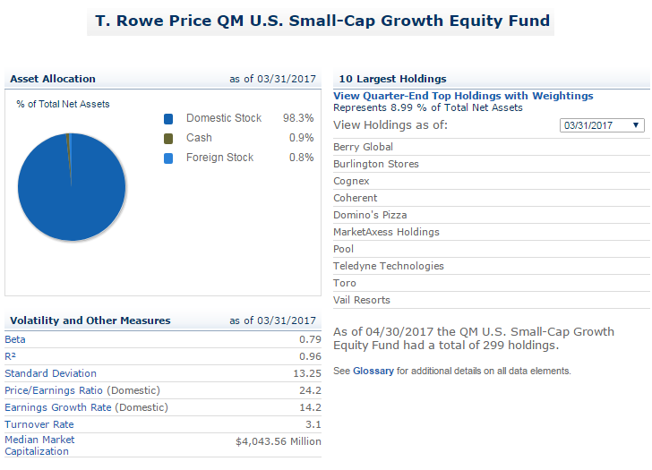 t rowe price small cap growth T. Rowe Price QM U.S. Small-Cap Growth Equity Fund (PRDSX) | MEPB ...
