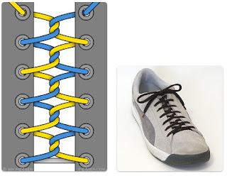 Tali Sepatu Unik Twistie Lacing