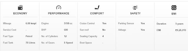 Aston Martin DB11 key features