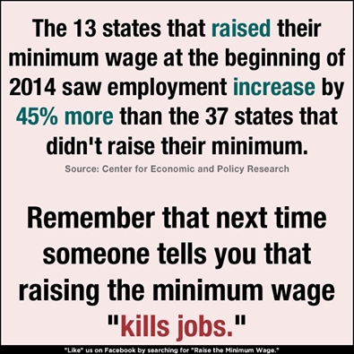 thesis statement on raising minimum wage in the us What is a good thesis statement for supporting minimum wage increase i'm having trouble with figuring out a good thesis statement in support of raising minimum wage what are some good points or strong argument reasons i could talk about.