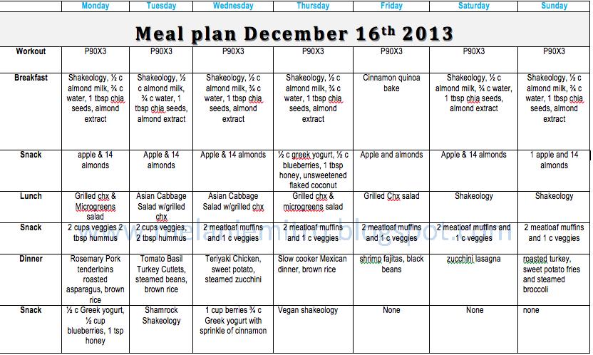 Modified P90x3 Schedule