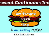 100 Contoh Kalimat PRESENT CONTINUOS TENSE + Pengertian dan Rumusnya
