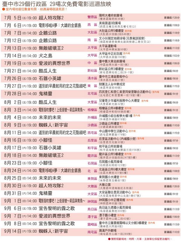 台中電影放映季7/5-9/14|29個行政區巡迴免費電影放映