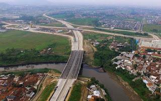 Kebijakan Dan Strategi Pembangunan, Pengembangan Infrastruktur Jalan