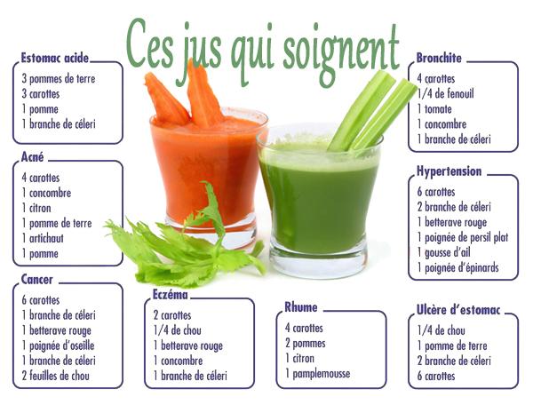astuces algerie zeinelle.com