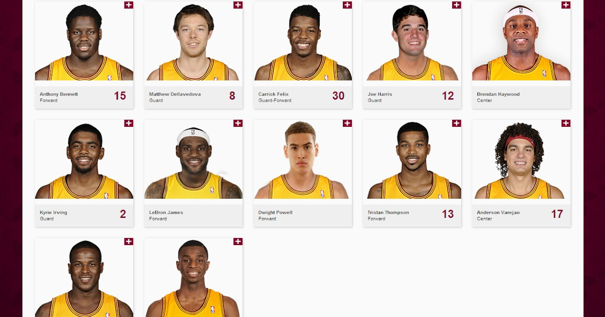 Cavaliers Cleveland Roster 2014